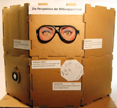 Methoden der Veränderung: Perspektive wechseln in der Sechs-Blick-Säule