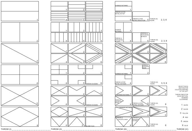 Sonjas Würfelspiel: 3- 4 x würfeln für eine neue Flagge