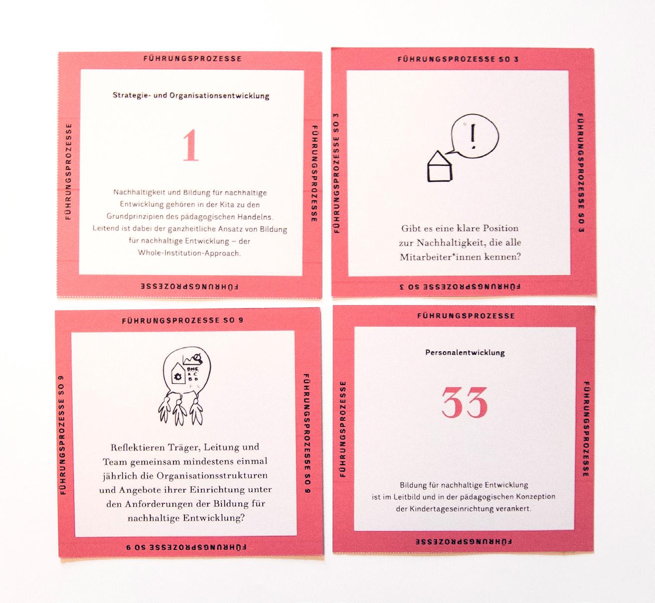 BNE Karten von wamiki.de - Beispiel Führungsprozesse